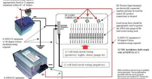 rv dc volt circuit breaker wiring diagram | Your trailer
