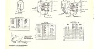 85 Chevy Truck Wiring Diagram | Register or Log In To