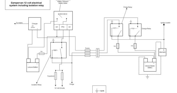 circuit diagram on wiring diagram for generator power to cabin