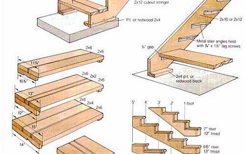 Deck Bench Plans How To Build A Deck Planter