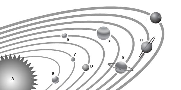 This solar system diagram worksheet allows students to