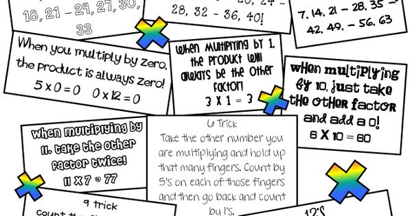 Great songs and tricks poster for learning multiplication