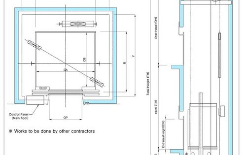 Mrl Elevator Plan 500x500jpg 493499 Pinterest
