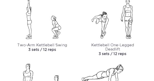Essential Full Body Kettlebell Gym Workout with