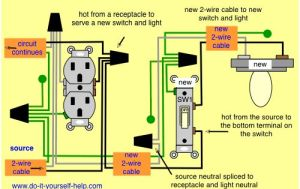 wiring diagram receptacle to switch to light fixture | For