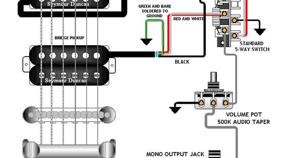 getting all the strat tones with 2 humbuckers. How to wire