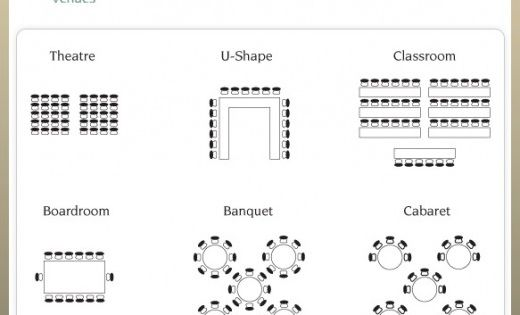 Wedding Planning: Designing Reception Room Layout
