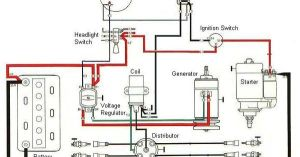 Tractor Ignition Switch Wiring Diagram | See how simple it