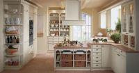 French Country Kitchen Idea Cabinet Hardware Rgsuviar ...