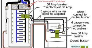220 volt 30 amp sub panel | electrical | Pinterest | Search