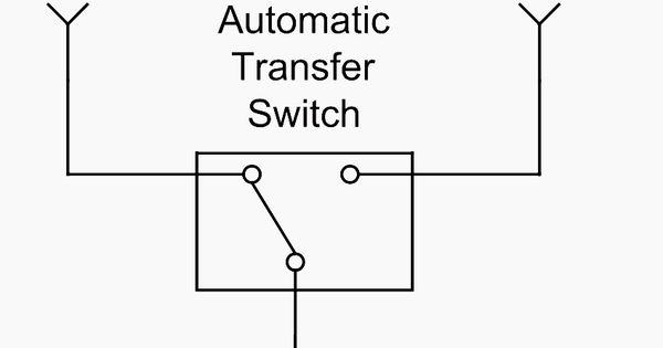 Automatic transfer switch single line diagram
