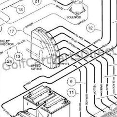 Club Car Precedent Battery Wiring Diagram Xlr Connector Balanced 36 Volt Parts ...