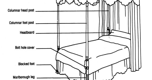 Diagram of Chippendale high-post bedstead with Marlborough
