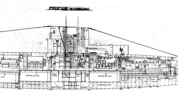[DIAGRAM] German U Boat Diagram Simple FULL Version HD
