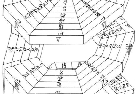 Octagonal Prismatic Periodic Table, by Tang Wah Kow of New