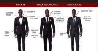 Black tie etiquette | Protocol and Etiquette | Pinterest ...