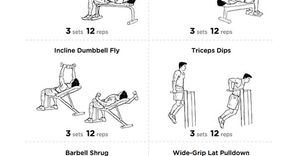 V-Shape Upper Body Workout Plan for Chest, Shoulders