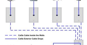 Ether Home Network Wiring Diagram   Tech upgrades