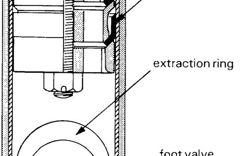 Vertical section through a borehole pump (with extractable