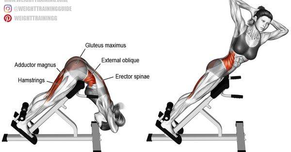 Twisting hyperextension. A compound exercise. Target