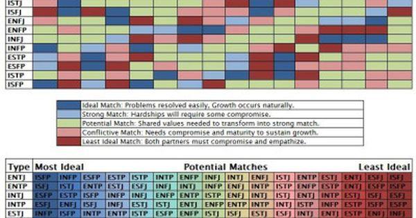 sol4rplexus  MBTI type compatibility   INFJISFJ vs