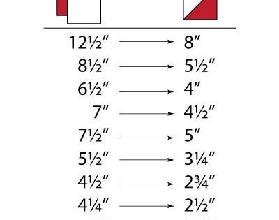 Cutting measurements for half square triangles using