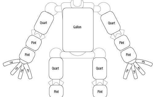 "A clever ""robotic"" Gallon Man Template teaches elementary"
