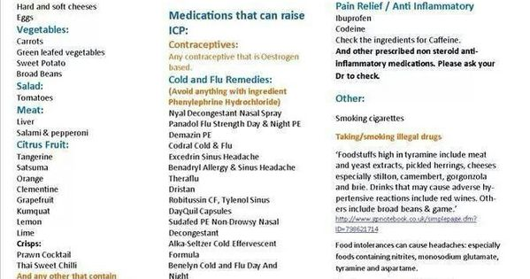 Foods and Meds that increase CSF | Pseudotumor Cerebri ...
