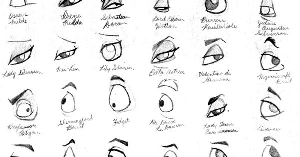 1897 Pastiche Cast Eye Chart by tranimation-art on