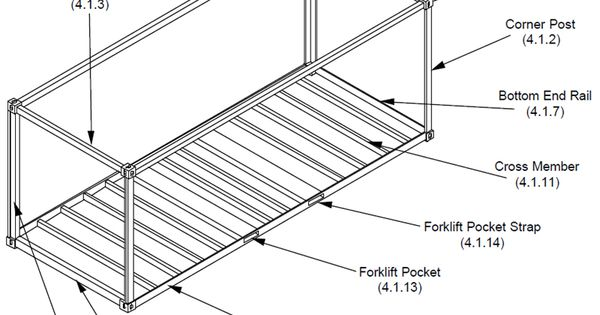 Shipping Container Structural Parts at http