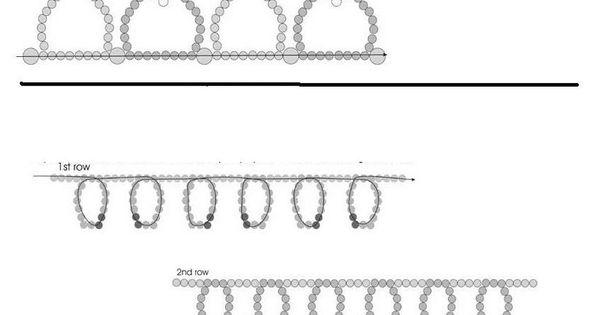 Horizontal netting with interesting lower edge. Plus