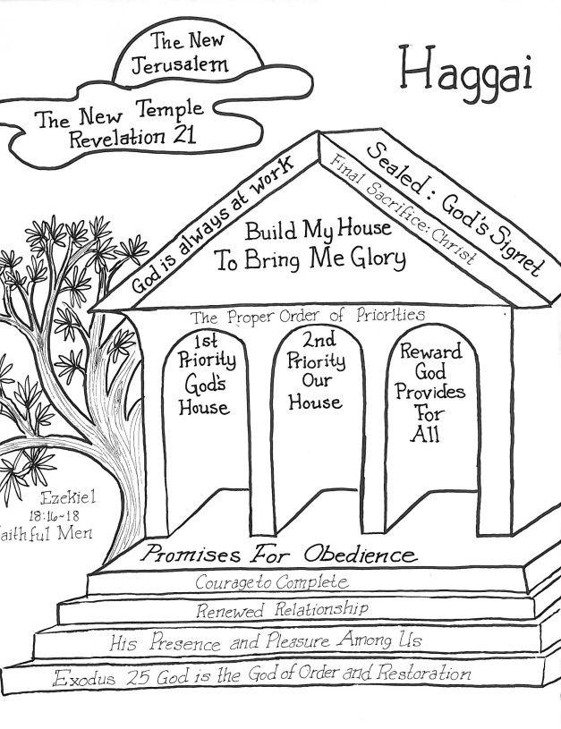 37 best images about BIBLE: PROPHETS on Pinterest