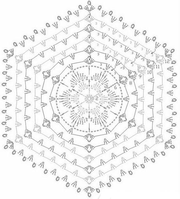 Meer dan 1000 ideeën over Grafieken op Pinterest