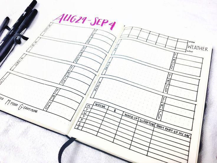 116 best + Bullet Journal Weekly Layouts + images on Pinterest