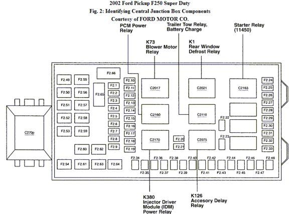 2001 ford focus wiring diagram for stereo blue sea 7610 electrical fuse box f250 diesel 2003 | super duty: diagram..engine compartment ...