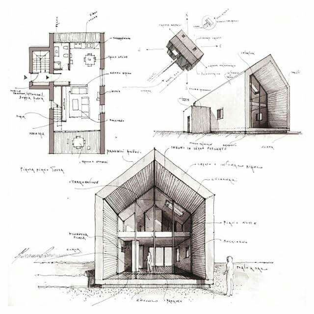 The 25+ best Architecture sketches ideas on Pinterest