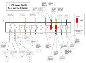 1973 Super Beetle Wiring Diagram | 1973 Super Beetle Fuse