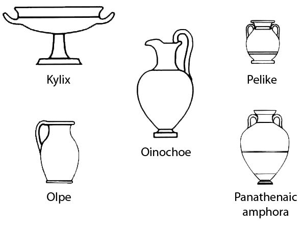 Names, shapes and functions of ancient Greek objects: a