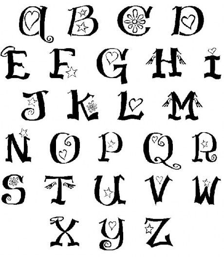 8 Type Fonts of Graffiti Letters A-Z / Graffiti Alphabet