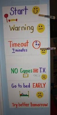 Simple discipline technique – being positive! I used to give time-out after time-out and this is more effective for my 6-year-old.