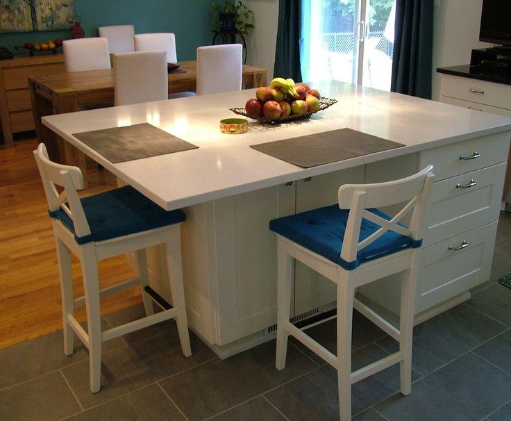 17 Best Ideas About Kitchen Island Seating On Pinterest