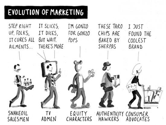 #funny #marketing #branding #advertising Evolution of