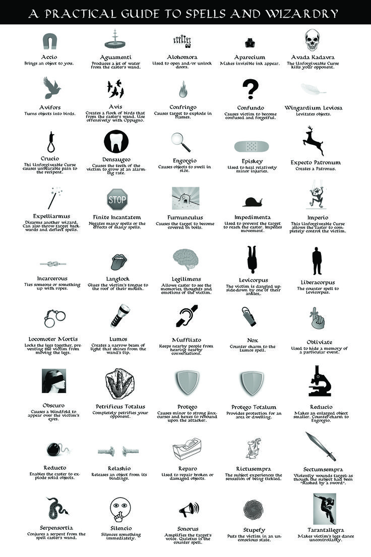 17 Best ideas about Harry Potter Spells List on Pinterest