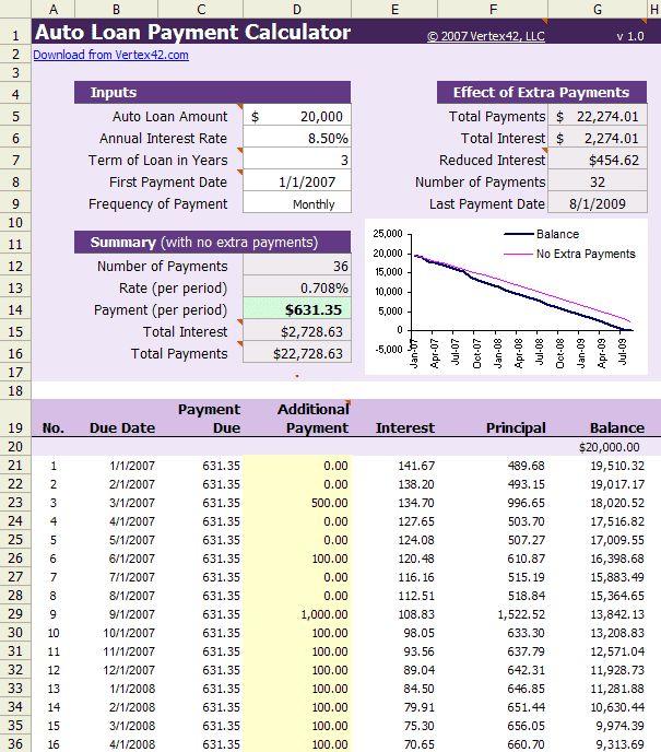 car loan calculator with amortization