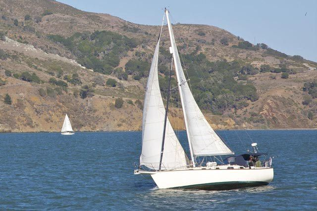 10 Types Of Sailboats And Rigs  Different Types, Boats