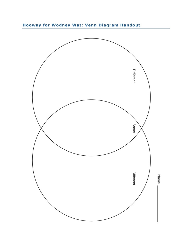 Venn Diagram activity for Hooway for Wodney Wat by Helen