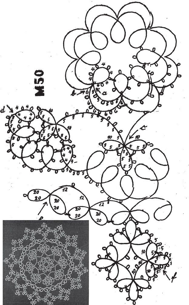 17 Best images about Free Tatting Patterns on Pinterest