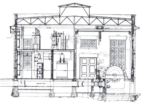 FIG. 3. — A SECTIONAL VIEW OF THE POWER HOUSE, SHOWING