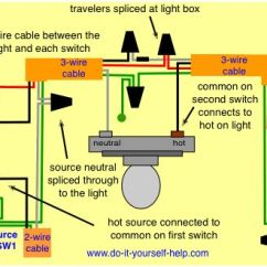 Electrical Wiring Diagrams For Recessed Lighting 3 Phase Air Conditioner Diagram Lights In Series With Threeway | Source At First Switch And Light Between Shop ...