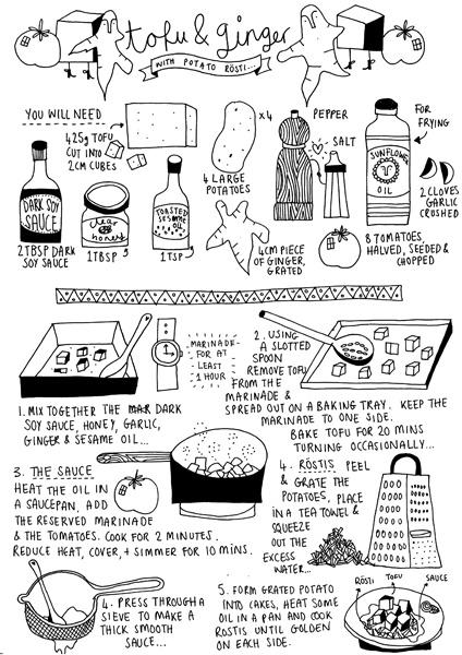 17 Best images about Food Illustration on Pinterest